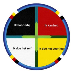 cirkel-nederlandse-zinnen-def